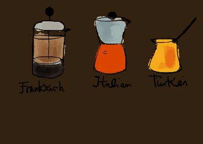 Kaffee international