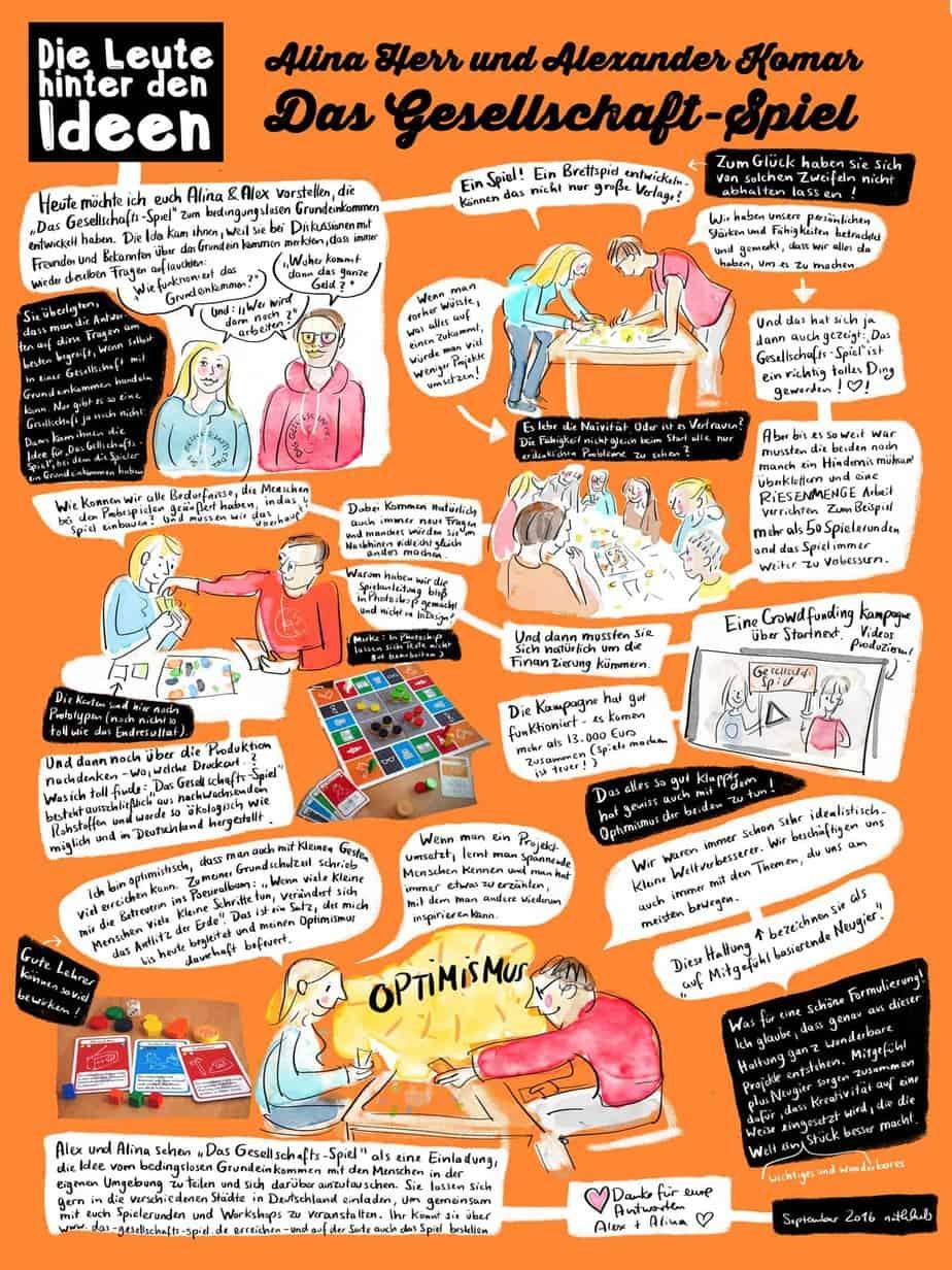 """Comic Interview mit den Erfindern von """"Das Gesellschaftsspiel zum Grundeinkommen"""""""