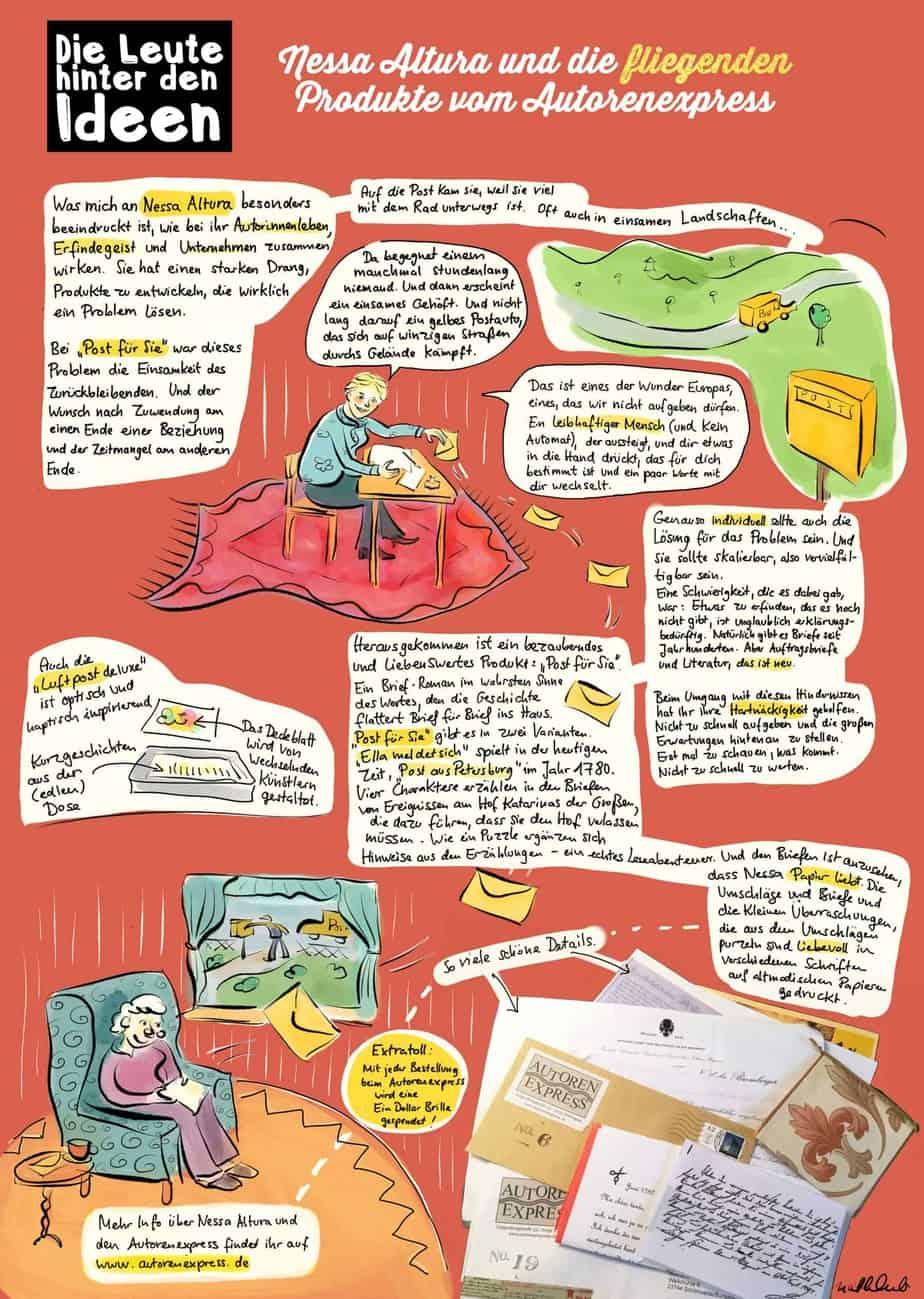 Comic Report Nessa Altura vom Autorenexpress