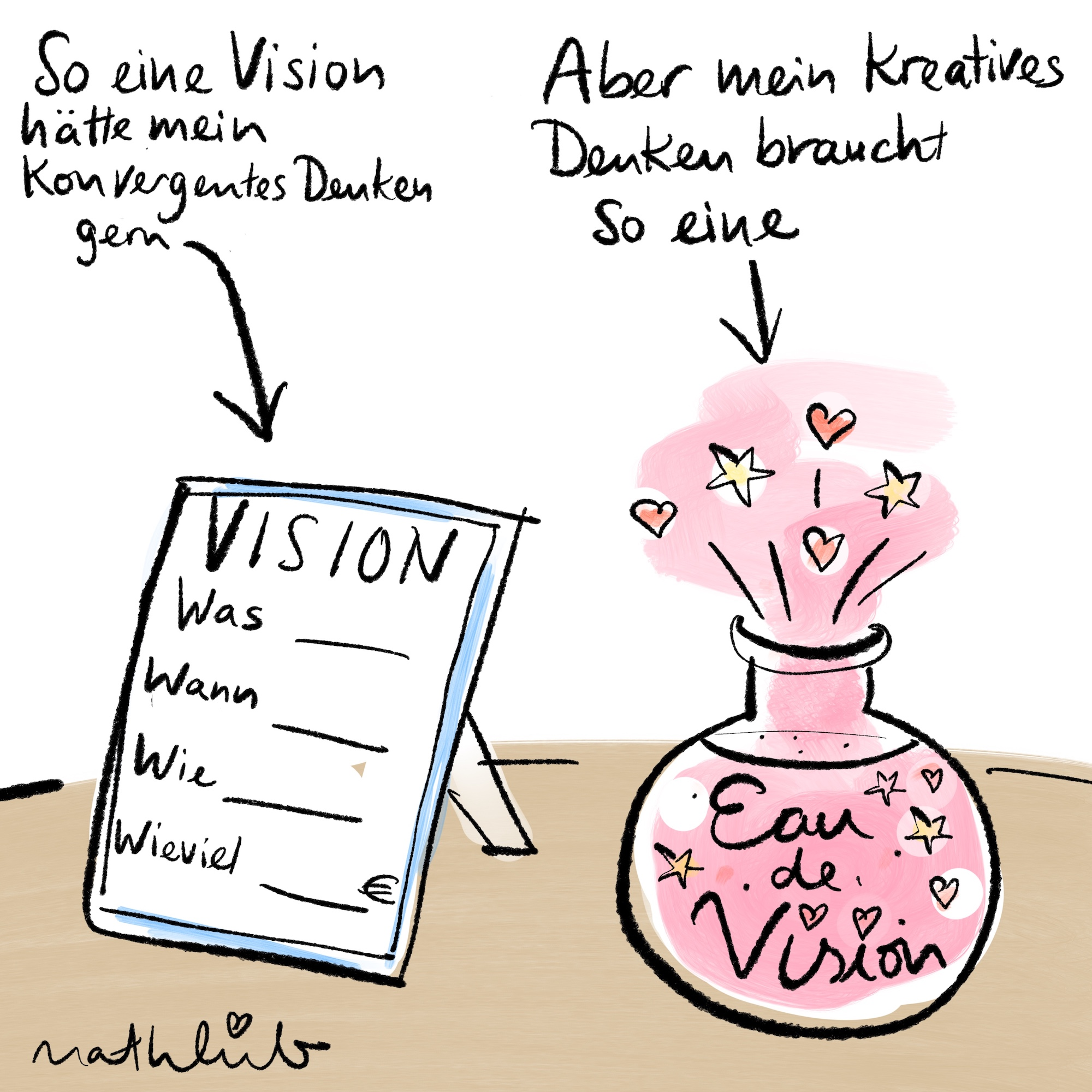 Ein Vision Statement für kreative Projekte braucht eine flüssige Form