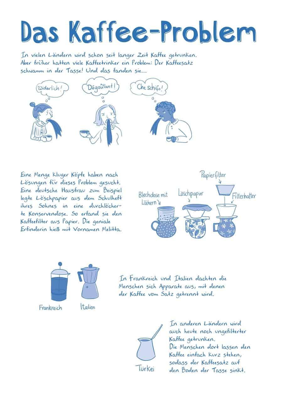 Internationale Kaffee-Erfindungen aus dem Kritzelbuch