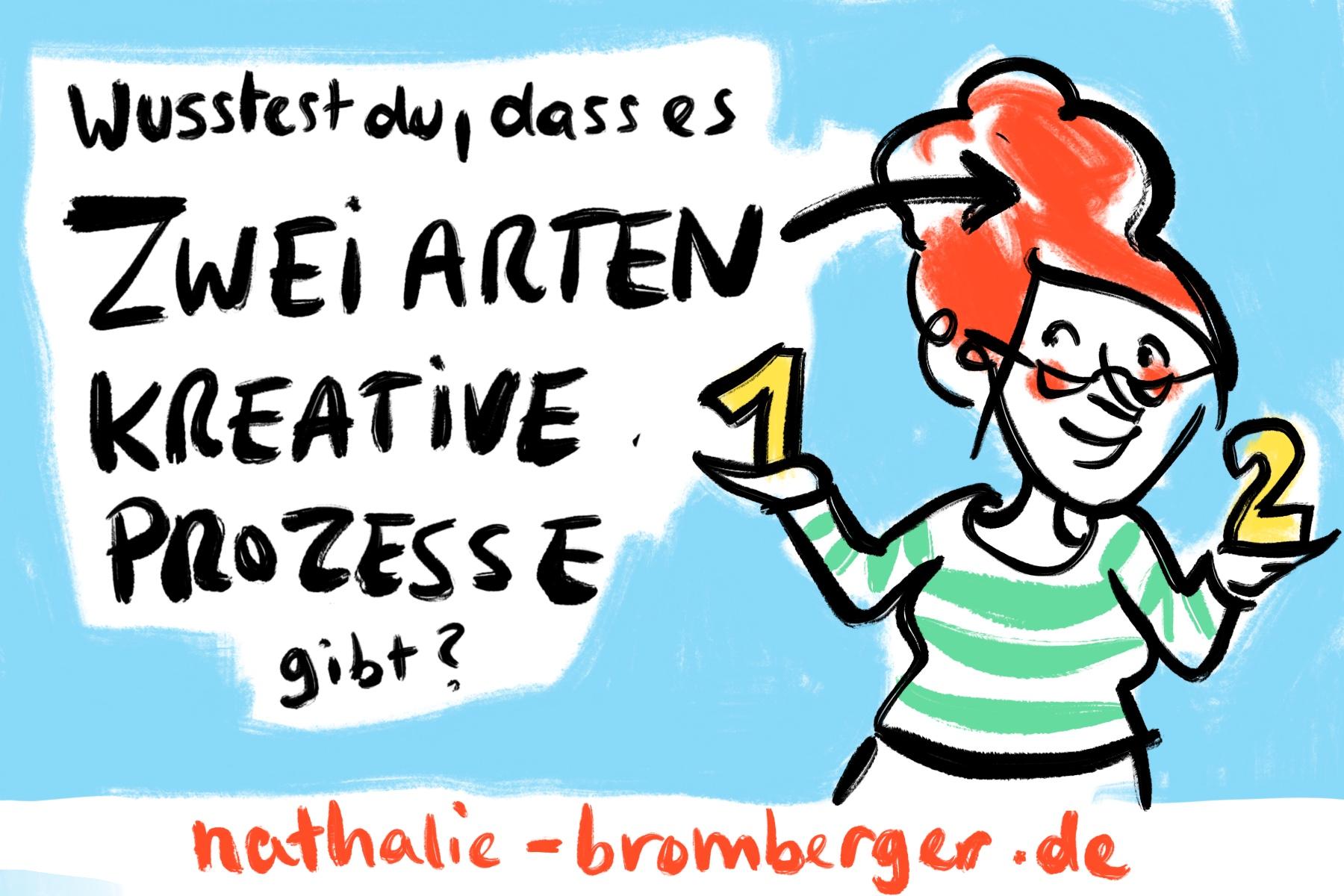 Video kreativer Prozess
