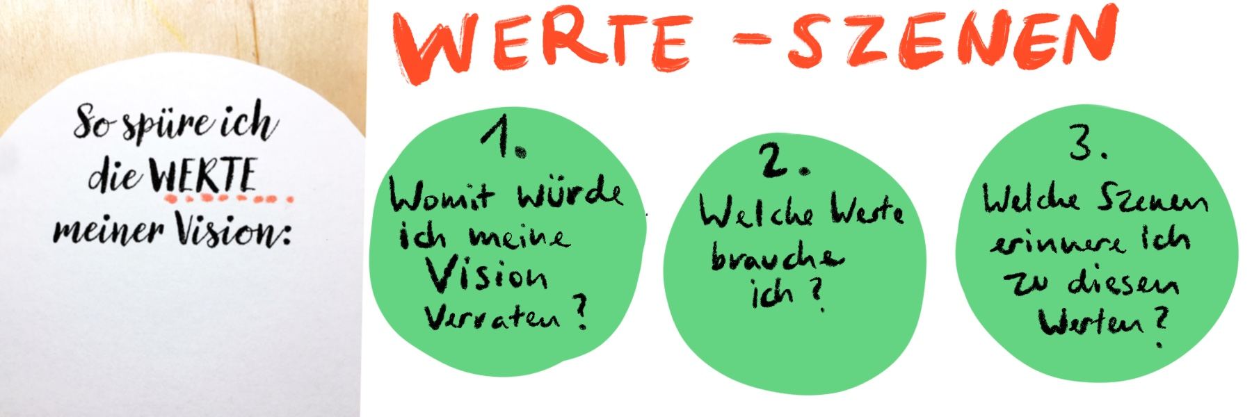 Der dritte Teil des Vision Statements für kreative Projekte handelt von den Werten